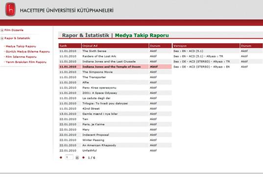 Hacettepe Üniversitesi Dijital Kütüphane 4