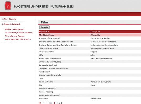 Hacettepe Üniversitesi Dijital Kütüphane 2