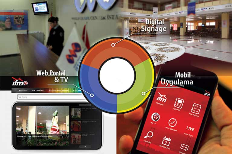 İstanbul Fuar Merkezi İFM, Fuarcılıktaki İddiasını Dijital Tanıtım ve yayın Sistemleri ile Güçlendirdi